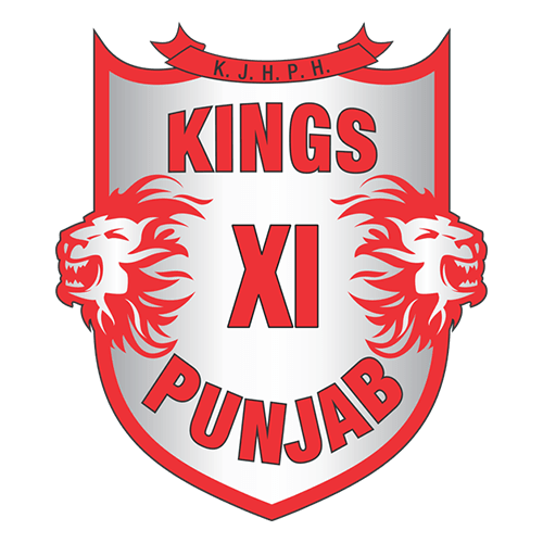 kings-xi-punjab-min